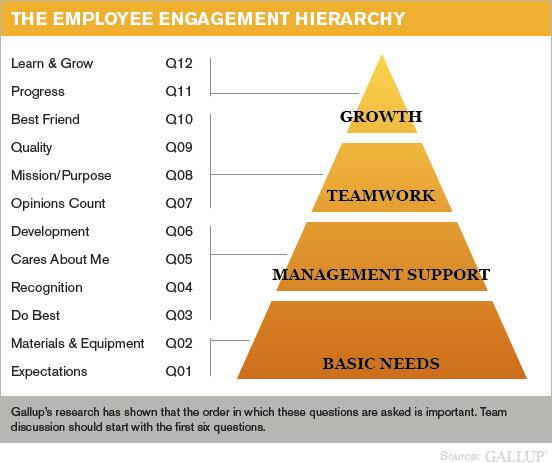 Gallup Pyramid